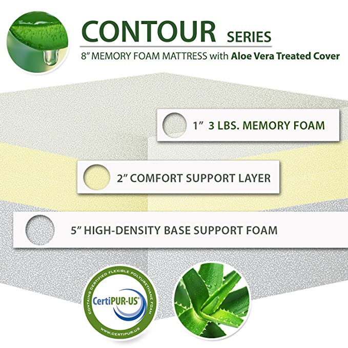 AC Pacific Soft Aloe Collection 8 Inch Luxury Soft Bedroom Aloe Vera  Extract Infused Fabric Covered Memory Foam Mattress, Twin Size