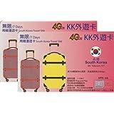 【KK】2枚セット 韓国 Wスタンバイカード(SK Telecom・KT)4G-LTE/3G 7日間 無制限 データ通信 SIMカード Korea W・Stand-by 外遊カード