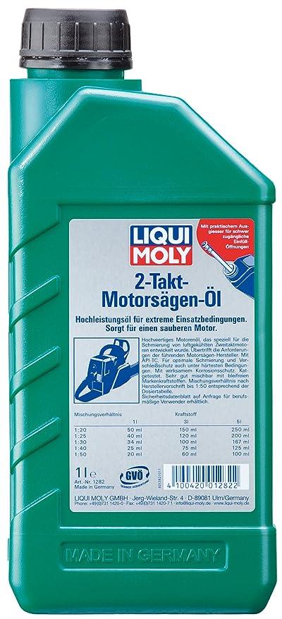 Liqui Moly 1282 Aceite para Motosierras de 2 Tiempos, 1 L: Amazon ...