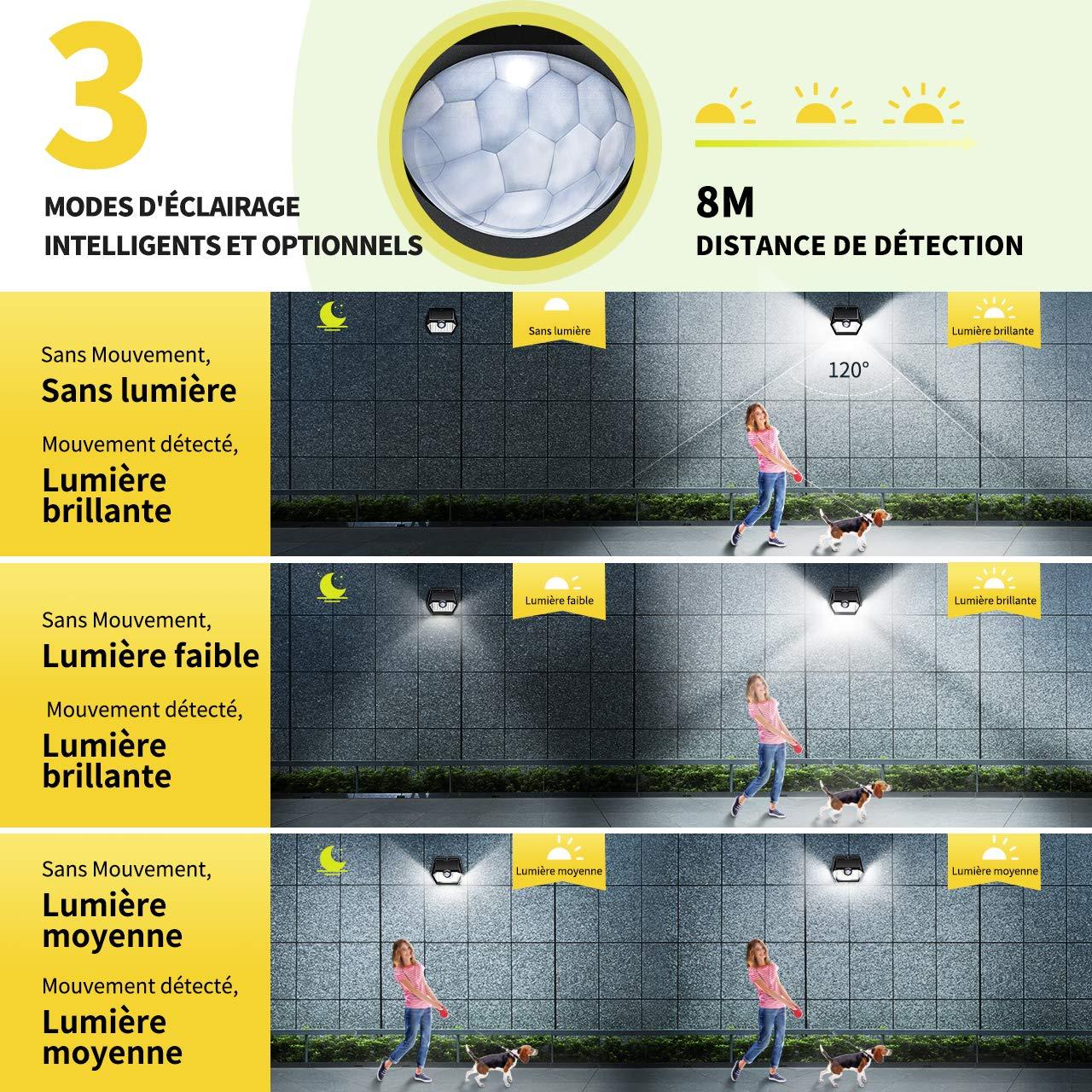 Mpow 20 LED Luz Solar (20LED) (3 Piezas): Amazon.es: Iluminación