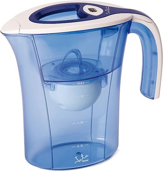 Jata Hogar 18 - Jarra purificadora de Agua, Capacidad 2.5 l ...
