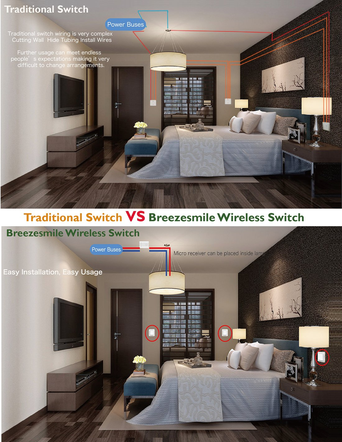 Breezesmile Lights Switch Receiver Simple Wired In 4 Wire Handyman Usa Wiring A 3way Or 4way Controller Compatible With Wireless To Remote Control Light Lamp Fixture On Off