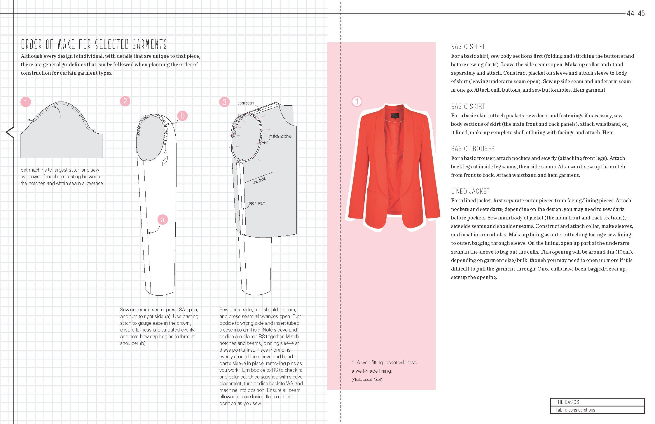The Pattern Making Primer: All You Need to Know About Designing ...