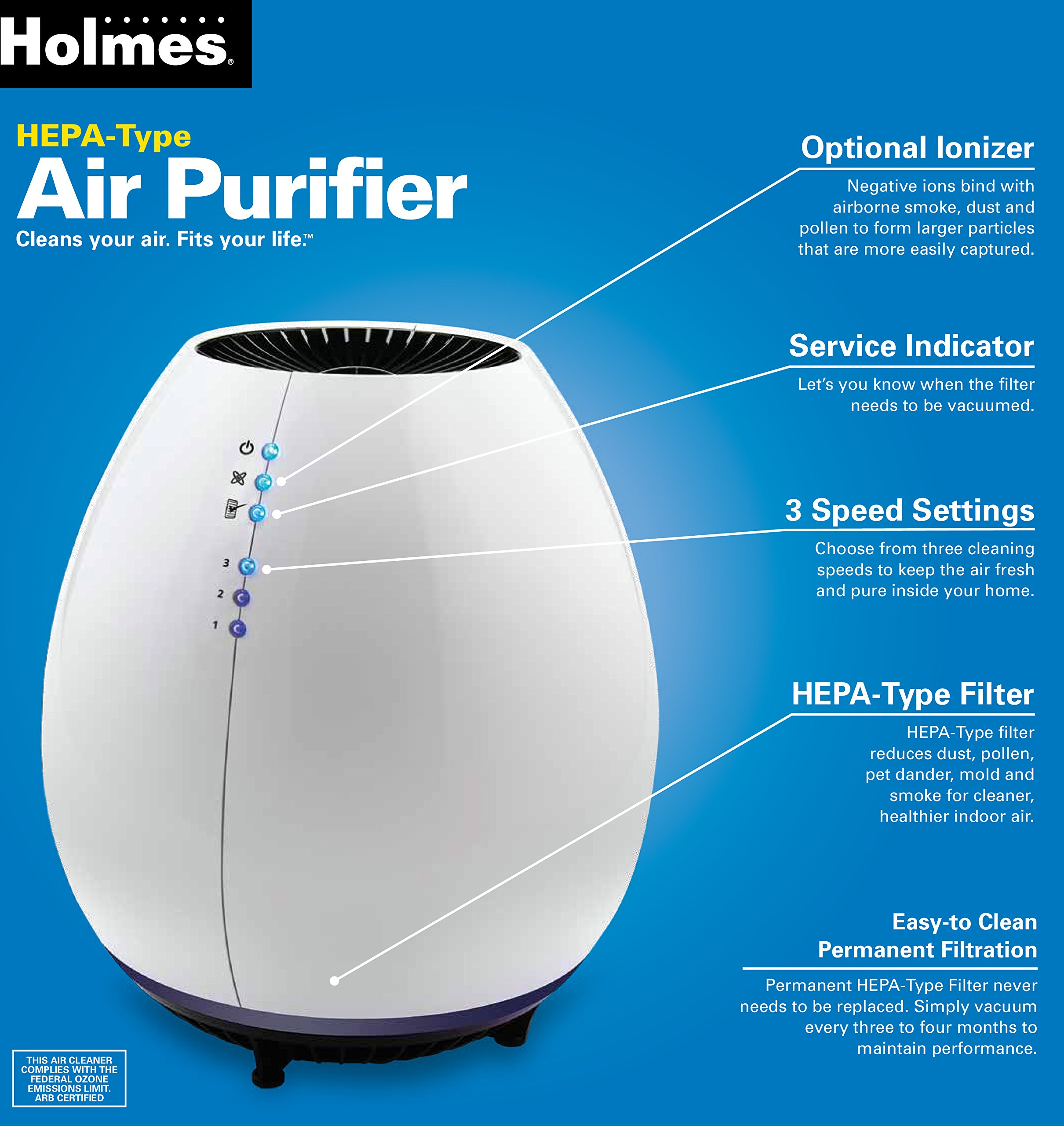 Holmes HAP601-U Egg Air Purifier with Permanent HEPA Type Filter