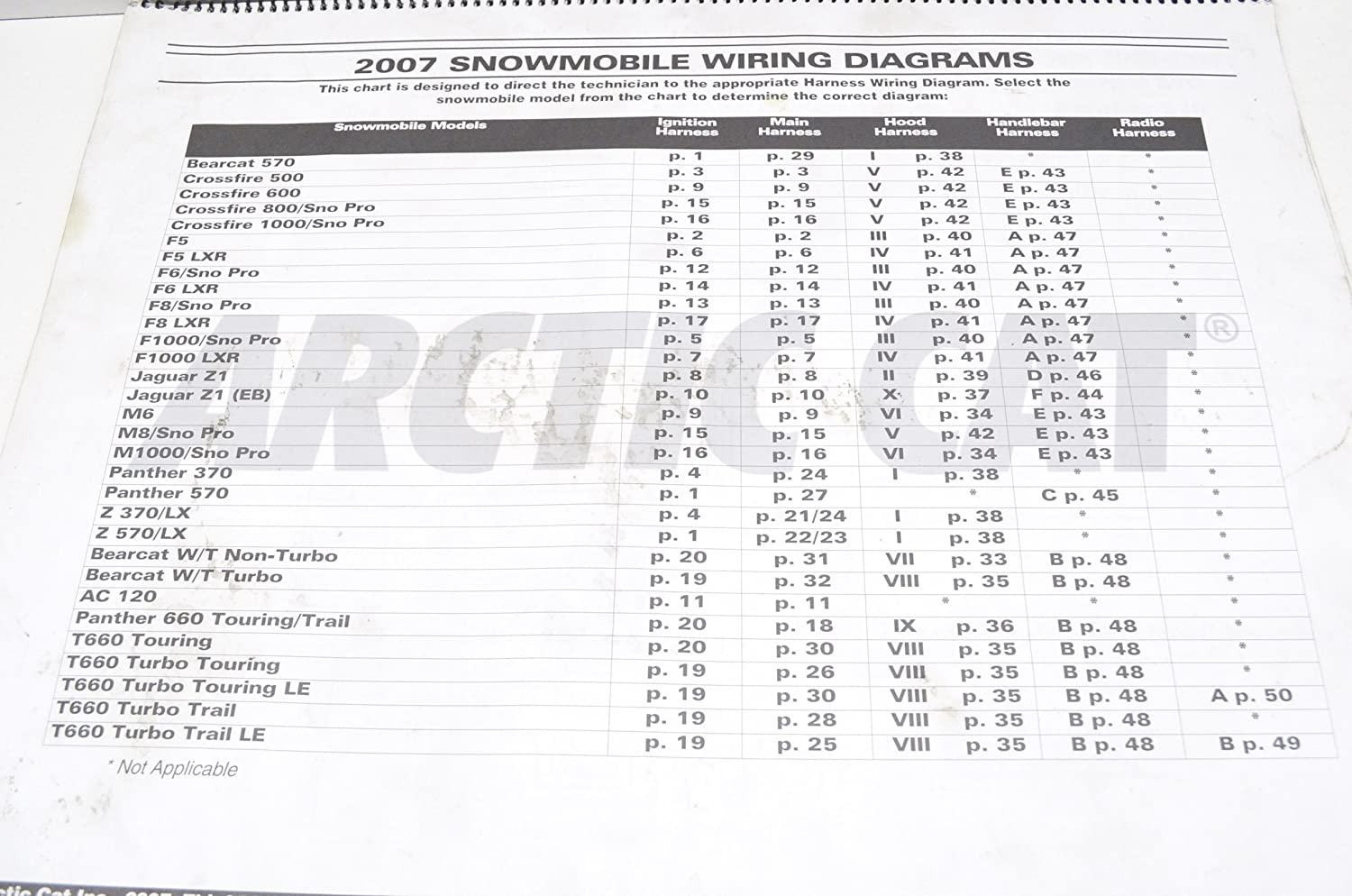 Arctic Cat Factory Service Manual 2007 Wiring Diagrams Bp Harness Pt 2257 905 Automotive
