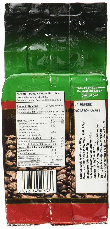 Green coffee bean lebanon