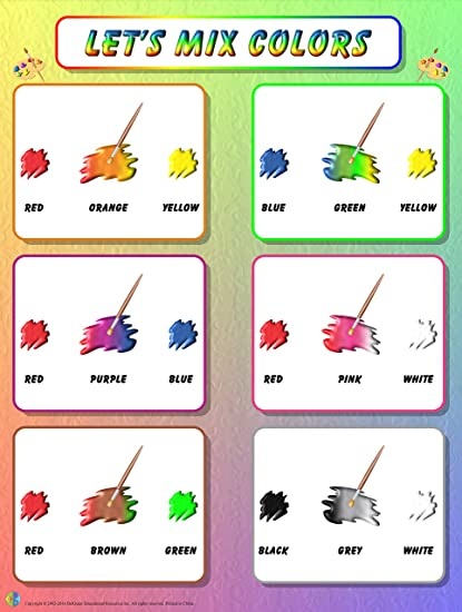 Amazon Laminated Colors Chart For Preschool Elementary School