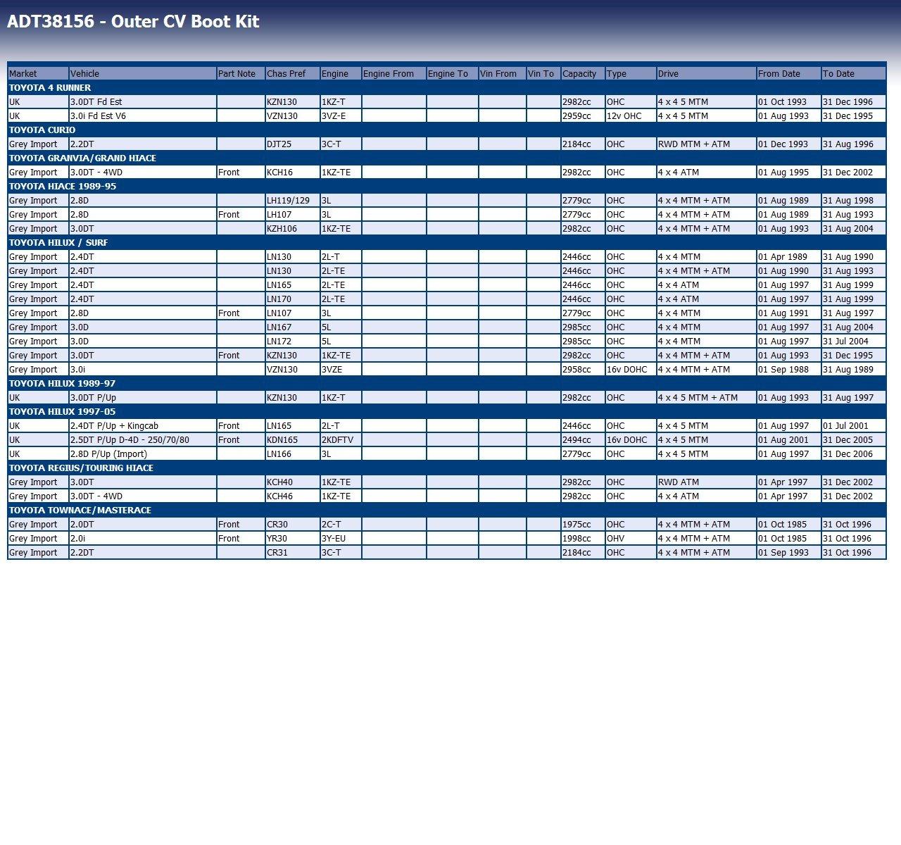 Blue Print ADT38156 set de junta homocintica exterior: Amazon.es: Coche y moto