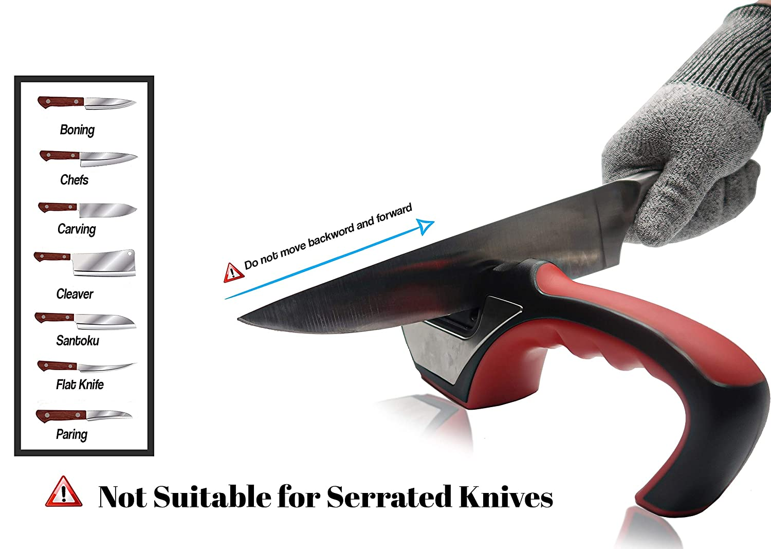Amazon.com: Knife Sharpener - KitchenArmoryHQ 3 Stage ...