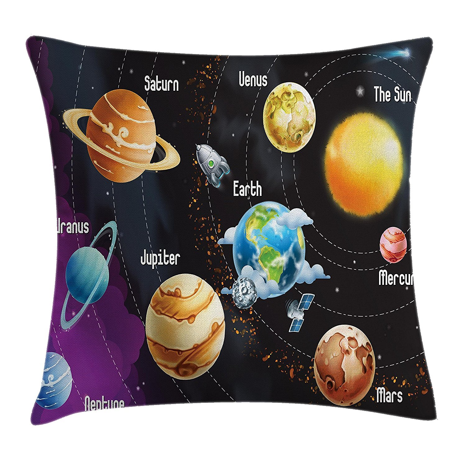 Outer Space Throw Pillow Cushion Cover, Solar System of Planet Milk Way Neptune Venus Mercury Sphere Horizontal Illustration, Decorative Square Accent Pillow Case, 18 X 18 inches, Multi Cool pillow