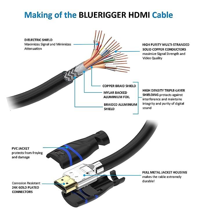 black web hdmi cable wire diagram bookmark about wiring diagram HDMI Connector Wiring Diagram