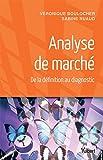Analyse de marché : De la définition au diagnostic