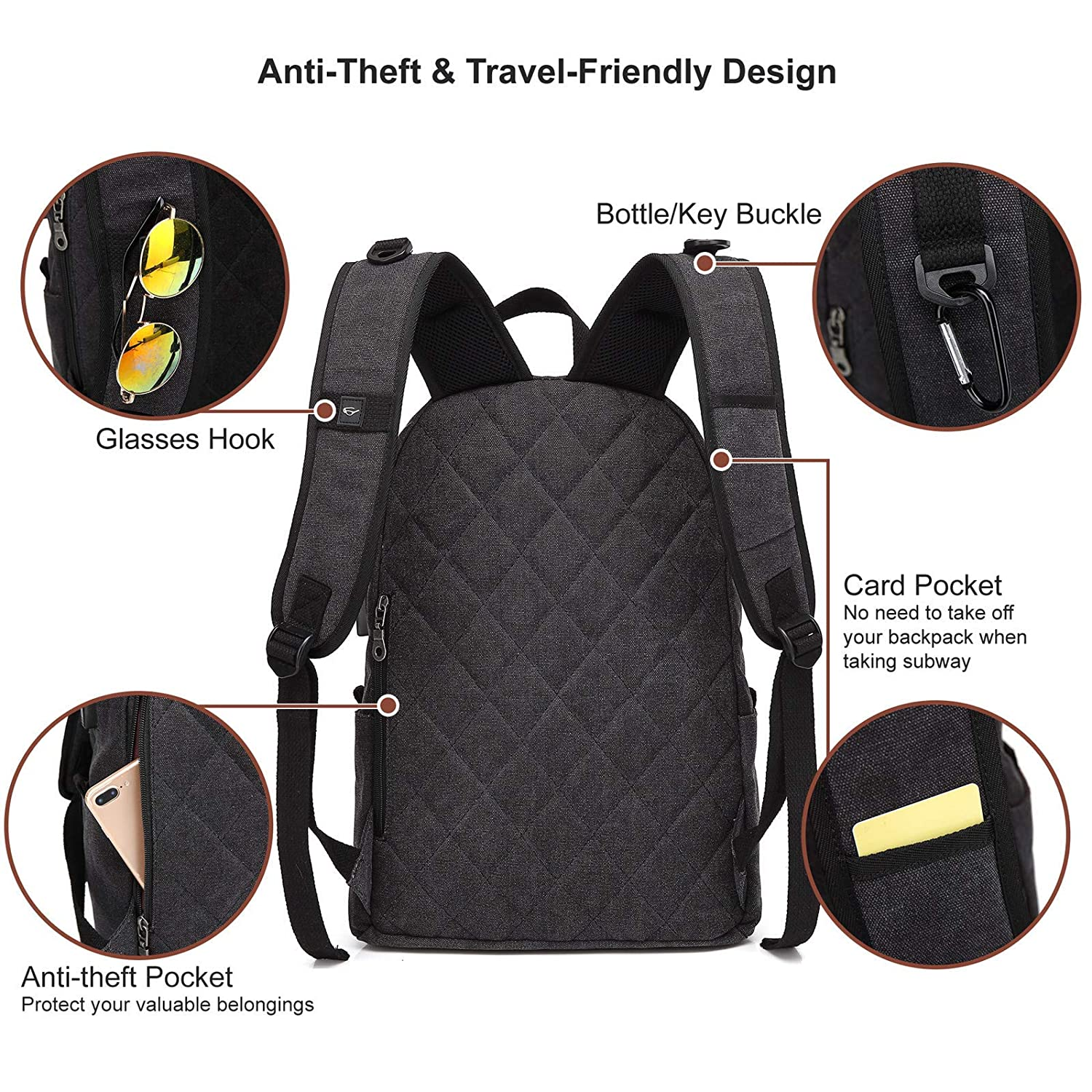 Vintage Anti-theft Travel Daypack College Student Rucksack Fits up to 15.6 inch Computer Waterproof School Backpack With USB Charging Port For Men Women Canvas Laptop Backpack Black