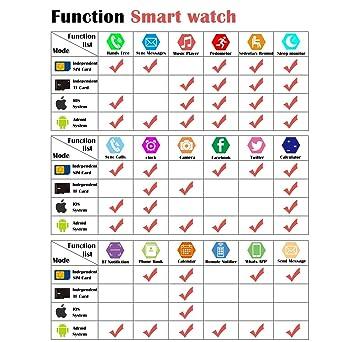 newwishes portátil Bluetooth Smart reloj Q18 con 500 mAh ...