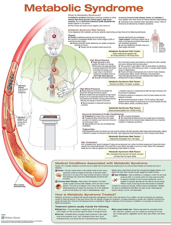 dieta metabool syndroom diabetes