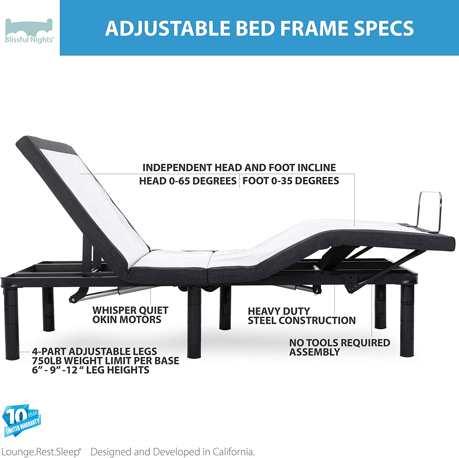 adjustable bed frame reviews consumer reports