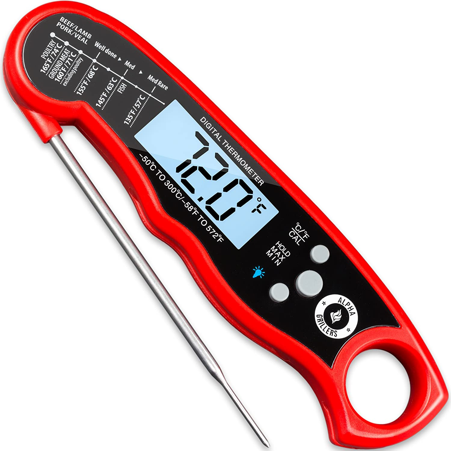 Best Smoker Thermometer | 2019 Reviews | Do NOT Buy Before