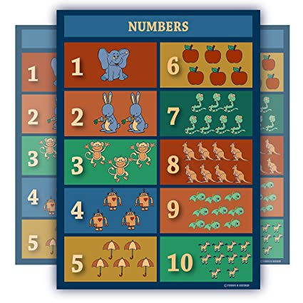 Amazon com: Learning to Count to Ten Poster Laminated
