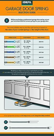 Ideal Security Inc Sk7155 Extension Overhead Sectional Garage Door