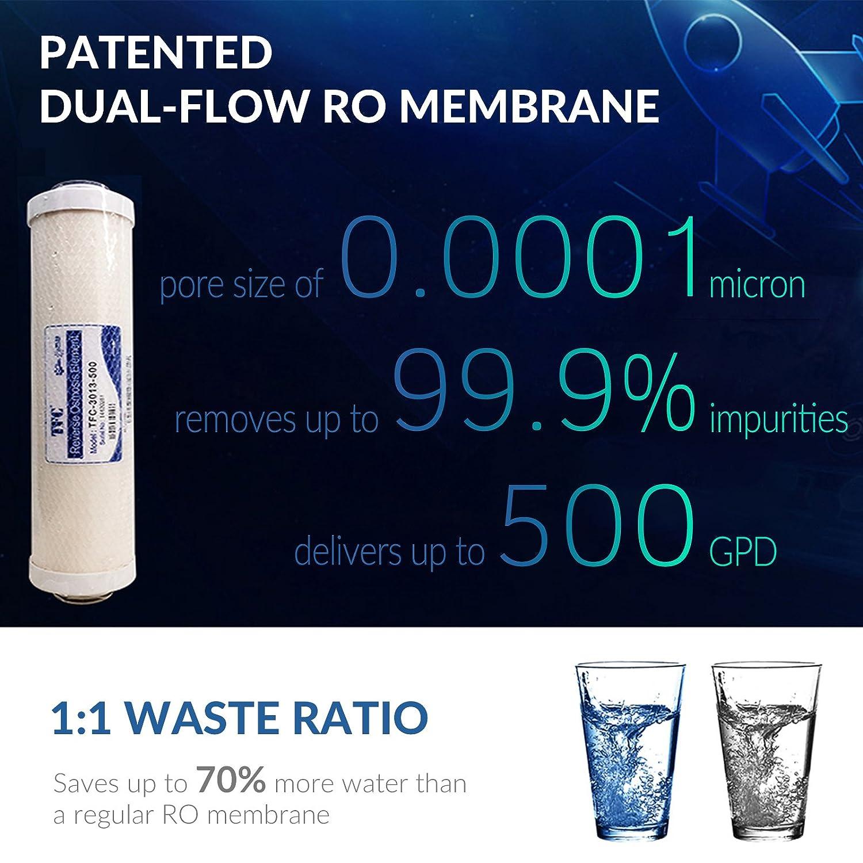 reverse osmosis membrane pore size