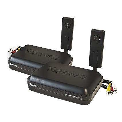 Televes Digidom - Emisor + Receptor (5.8 GHz) Color Negro