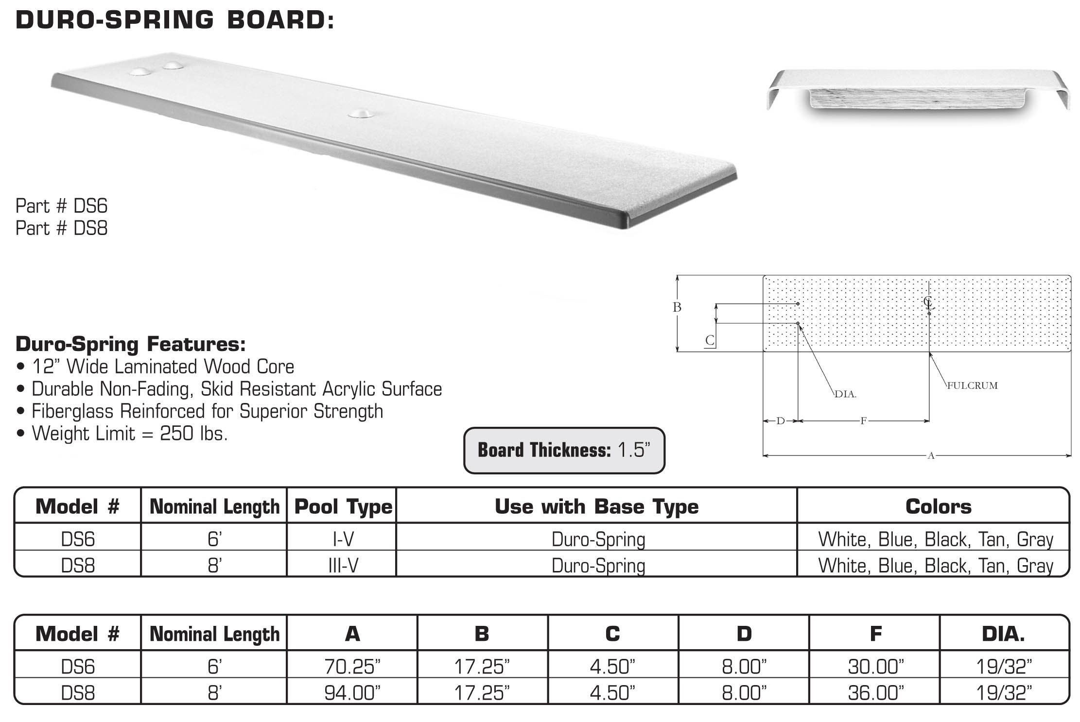 Inter-Fab DS6BW Diving Board Replacement for In-Ground Pools, Duro-Spring, Blue by Inter-Fab