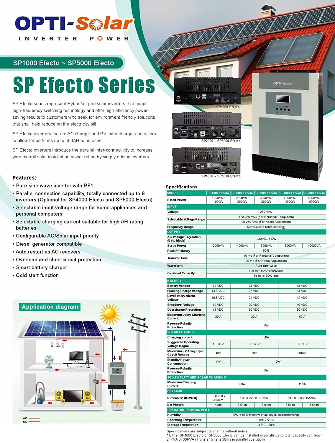 5000w Pv Solar Hybrid Inverter Dc48v Pure Sine Wave Charger Wiring Diagram Together With Circuit Regulator 110a Opti Home Improvement