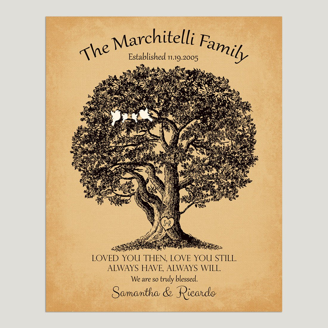 Amazon.com: Personalized 10 Year Anniversary Gift, Oak Tree, Family ...