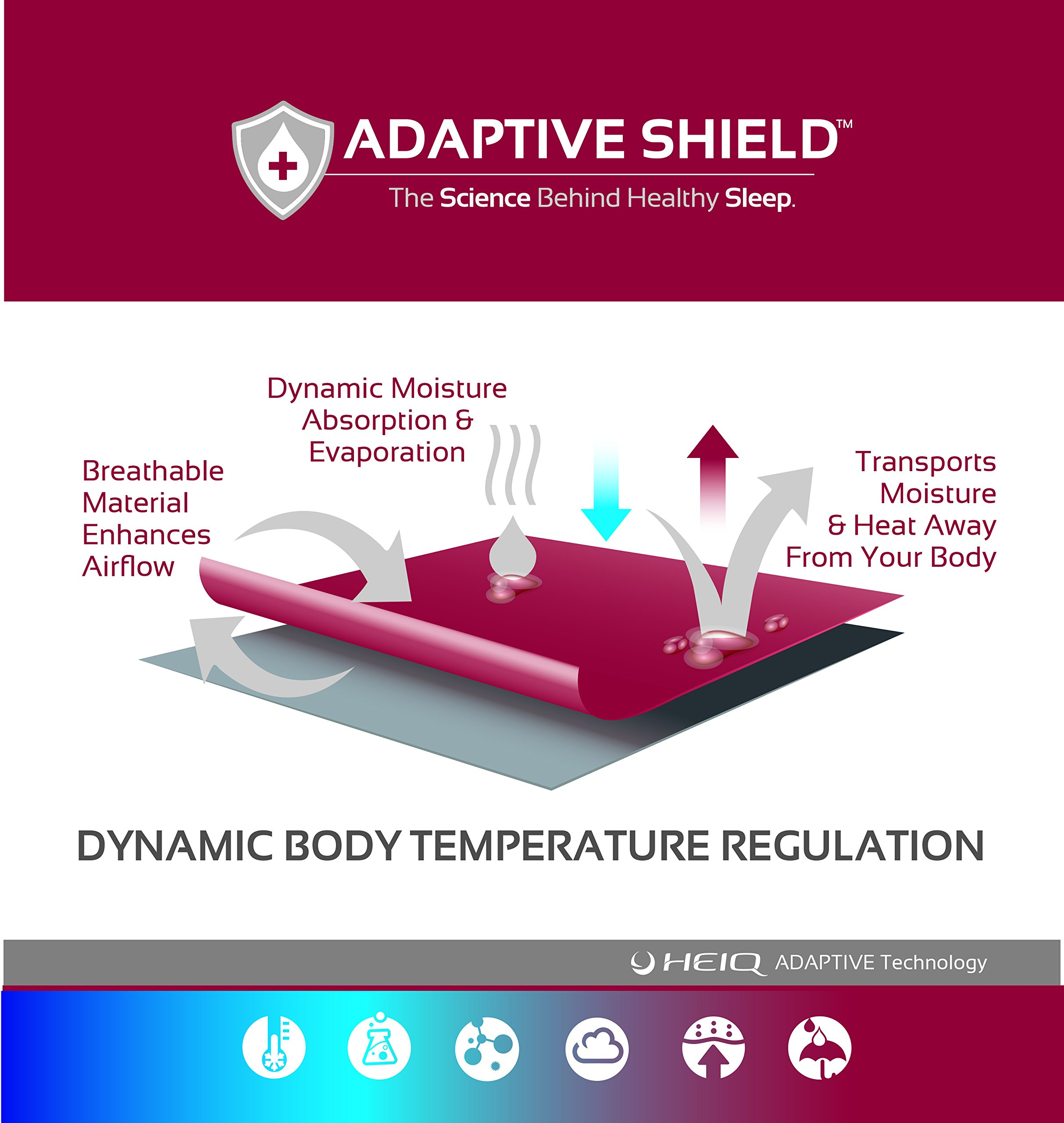 Adaptive Shield Premium Performance Mattress Protector - Lab Tested Allergy Free and Waterproof, Vinyl Free Noiseless Sleep, Crinkle Free, Machine Washable, and Compatible with All Mattresses (King) by Adaptive Shield, Inc. (Image #5)
