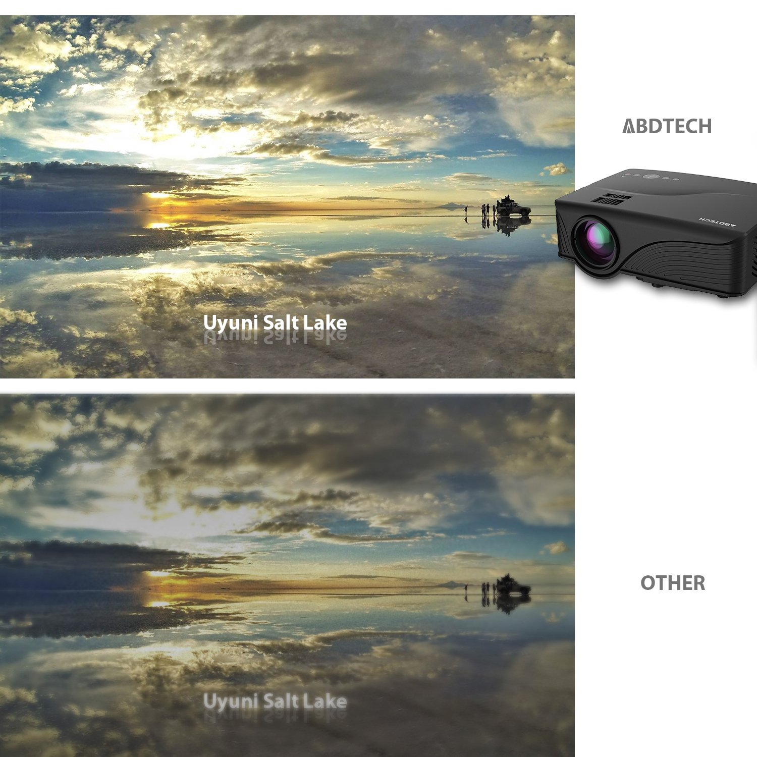"""Abdtech 1200 Lumens Mini LED Multimedia Home Theater Projector - Max 120"""" Screen Optical Keystone USB/AV/SD/HDMI/VGA Interface – Ideal for Video Games, Movie Night, Family Videos and Pictures"""