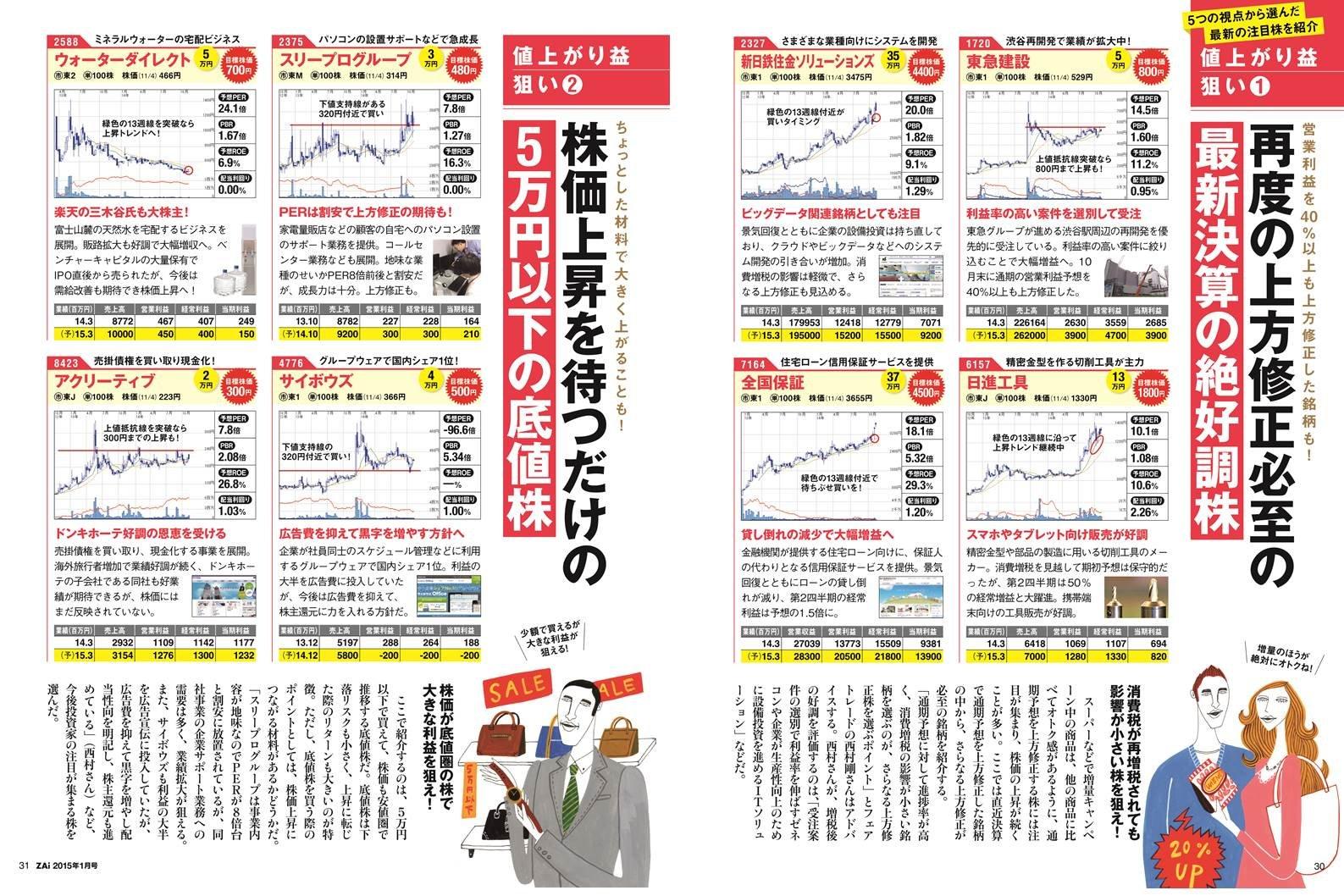 住金 ソリューションズ 株価 新日鉄