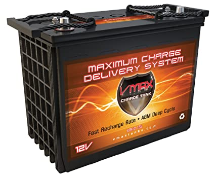 Used Volt Golf Cart Batteries For Sale Html on