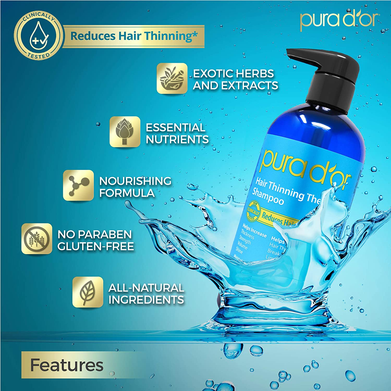6/20 Best shampoos for hair growth faster hair thining shampoo image