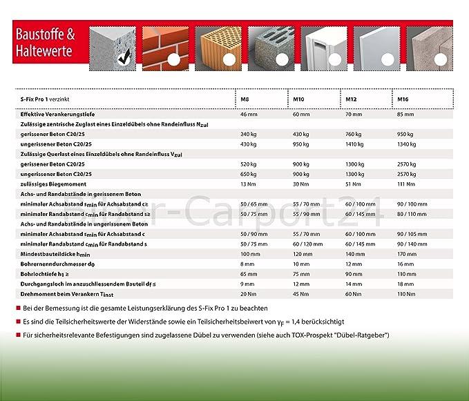 Bolzenanker verzinkt Option 1 Ankerbolzen TOX S-Fix Pro 1 D/übel Betonanker Schwerlastd/übel Beton 10 x 160-25 St/ück 8x75-16x180