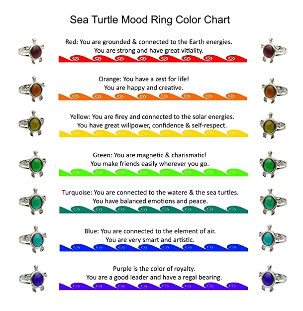 Amazon Mermaid Girls Turtle Mood Ring With Color Chart And