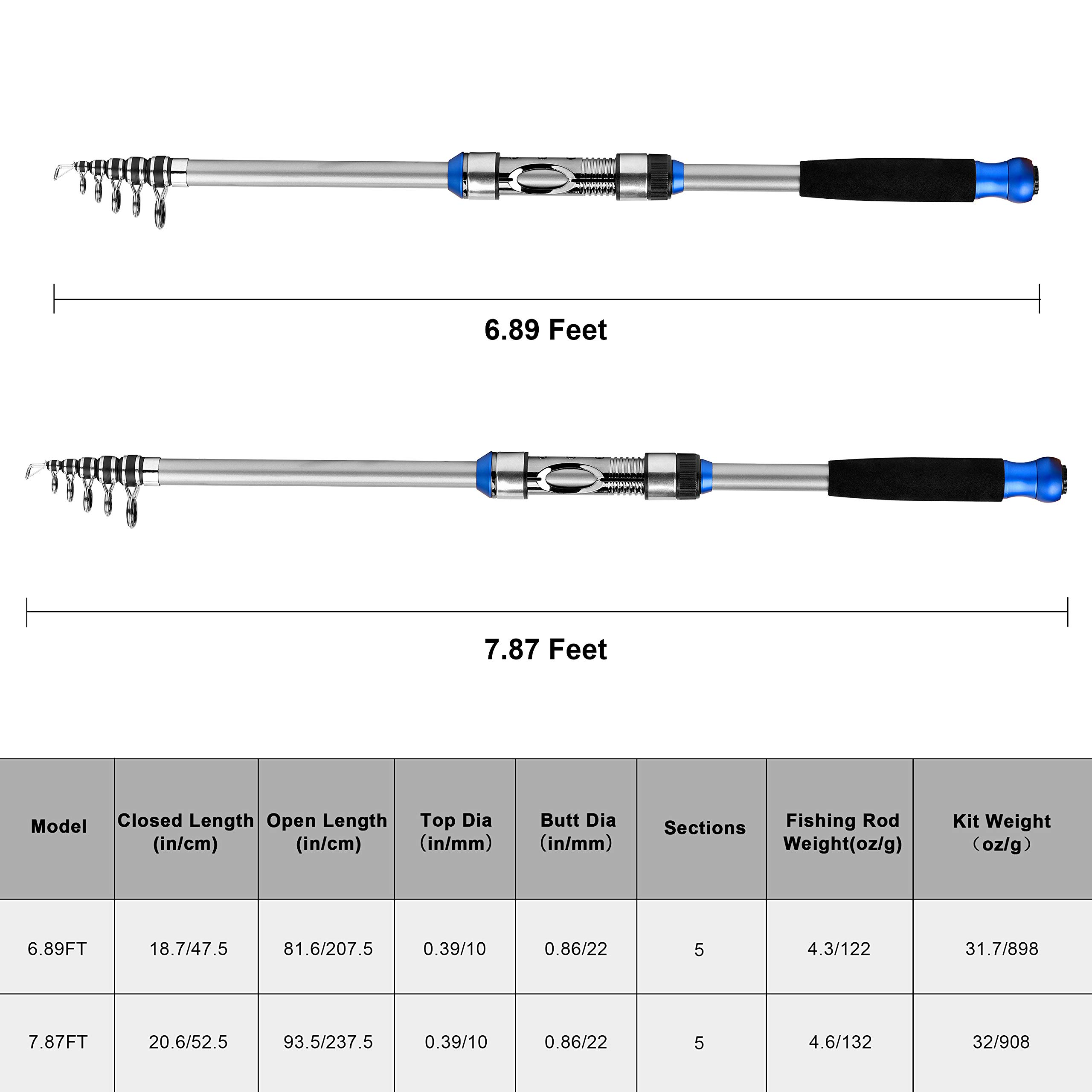 ZACX Telescopic Fishing Rod and Reel Combos Full Kits, Spinning Fishing Gear Pole Sets with Line Lures Hooks and Premium Portable Case for Sea Saltwater Freshwater, Fishing Gifts for Men (6.89) by ZACX (Image #6)