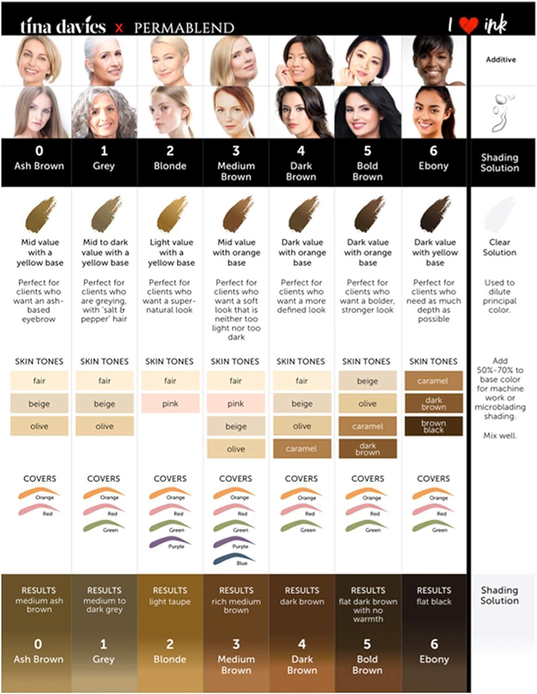 Tabla de colores de maquillaje permanente.