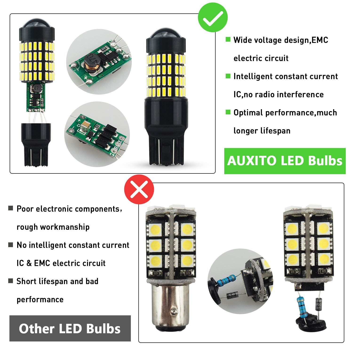 3157 Reverse Light Bulbs,AUXITO 1400 Lumens Super Bright Wedge 4014 102-SMD LED Chipsets 3056 3156 3057 4157 LED Bulbs with Projector for Backup Reverse Lights Tail Signal Lights,6000K Xenon White