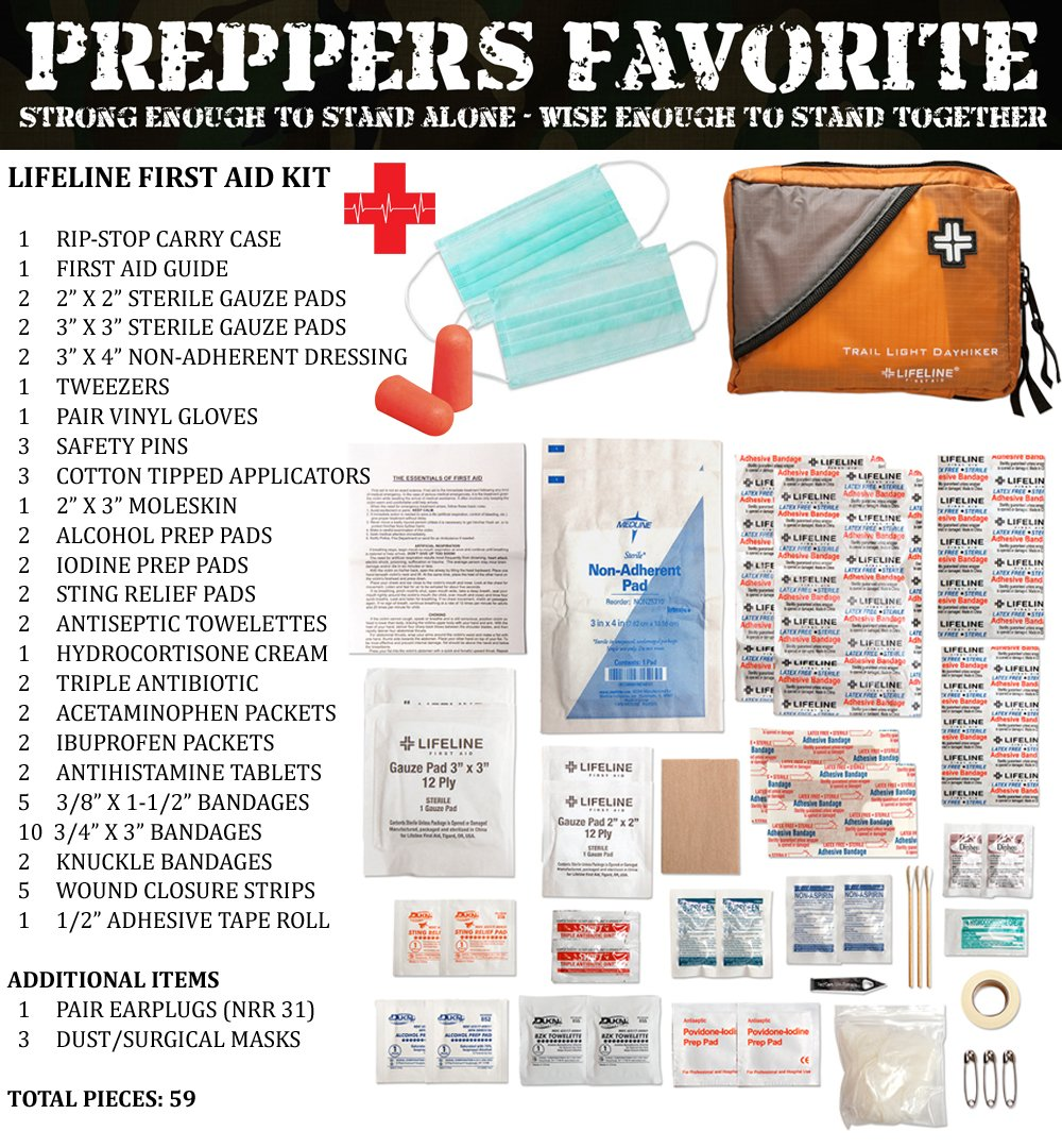 PREPPER'S FAVORITE: Emergency Get Home Bag with First Aid Kit, Water Filter, Food, Fire, Tools and Shelter. Ideal Compact Bug Out Bag, Earthquake Kit, EDC or 72 Hr Kit. Tactical Shoulder Bag Model by Prepper's Favorite (Image #6)