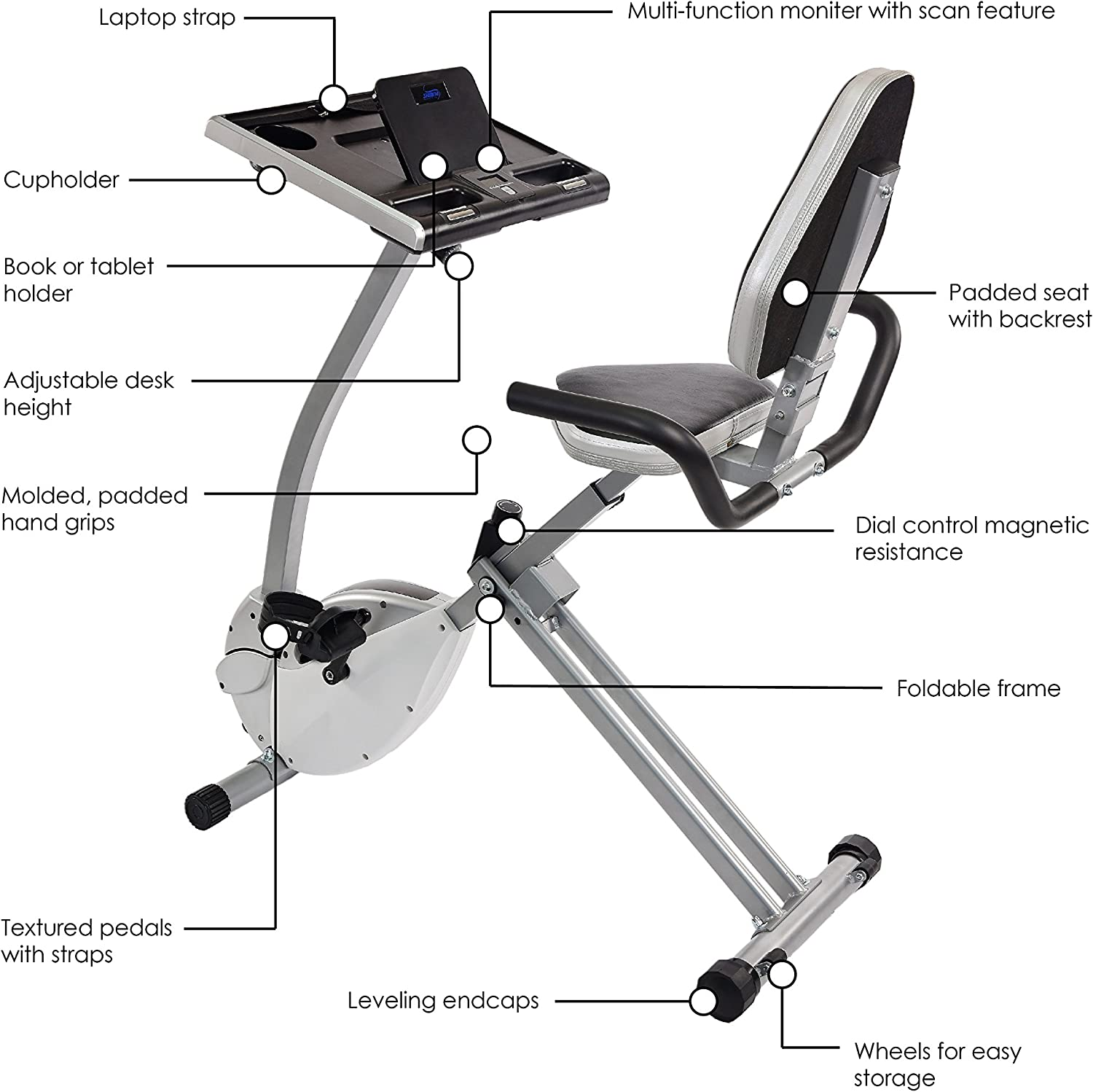 Top 10 Best Exercise Bike for Small Spaces, Reviews of 2020 2