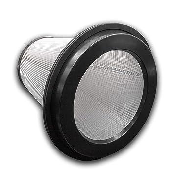 vhbw filtro de aspirador para Pullman Ermator S26 aspirador robot aspirador multiusos prefiltro: Amazon.es: Hogar