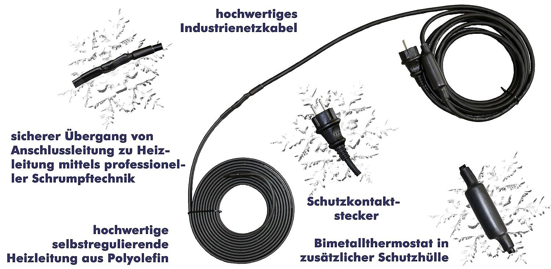 SAREI Haus und Dachtechnik SHDT Dachrinnenheizung rinnenfrei 20m