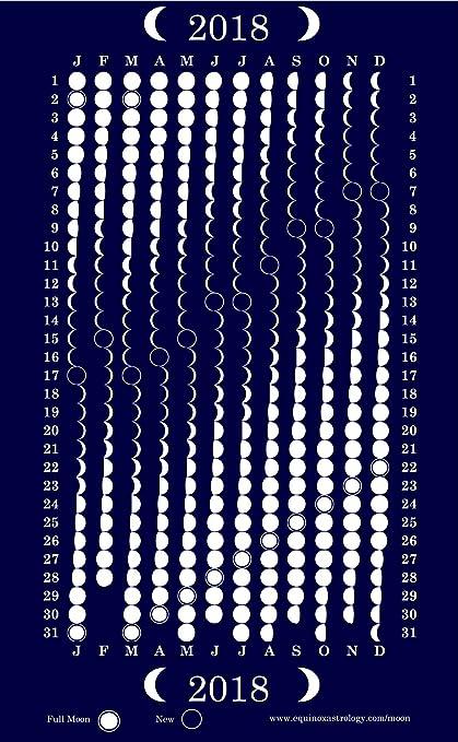 Moon Phase Kitchen Dish Towel (Tea Towel) 100% Cotton Tea Towel with