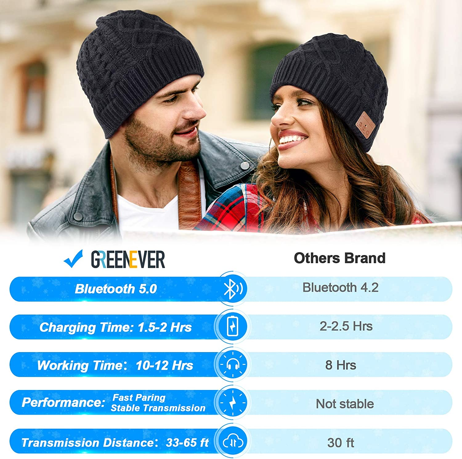 Stocking Stuffers for Men /& Women Knit Hat for Men Bluetooth Hat with Bluetooth 5.0 Music Beanie Friend Thanksgiving for Men Women Teens 2020 Gifts for Men /& Women Bluetooth Beanie