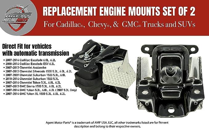 Engine Motor Mount Set of 2 - Fits 2007-2014 Chevy Silverado, Suburban, Tahoe, Cadillac Escalade GMC Sierra, Yukon - Replaces 15854941, 5365, A5365, ...