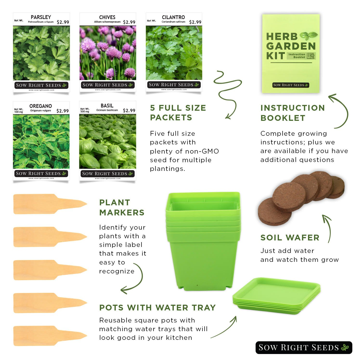 Indoor Herb Garden Starter Kit - Full Size Seed Packets of Basil, Chives, Cilantro, Oregano & Parsley - Everything You Need to Grow Herbs in Your Kitchen - Soil, Reusable Pots, Trays, Plant Markers, by Right Hardware (Image #2)