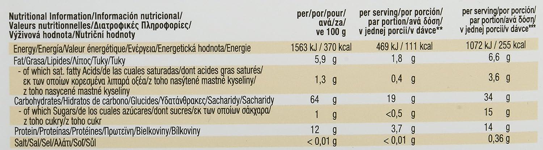 Weider WJW.209190 Harina de avena, 1.9 kg: Amazon.es: Salud y cuidado personal