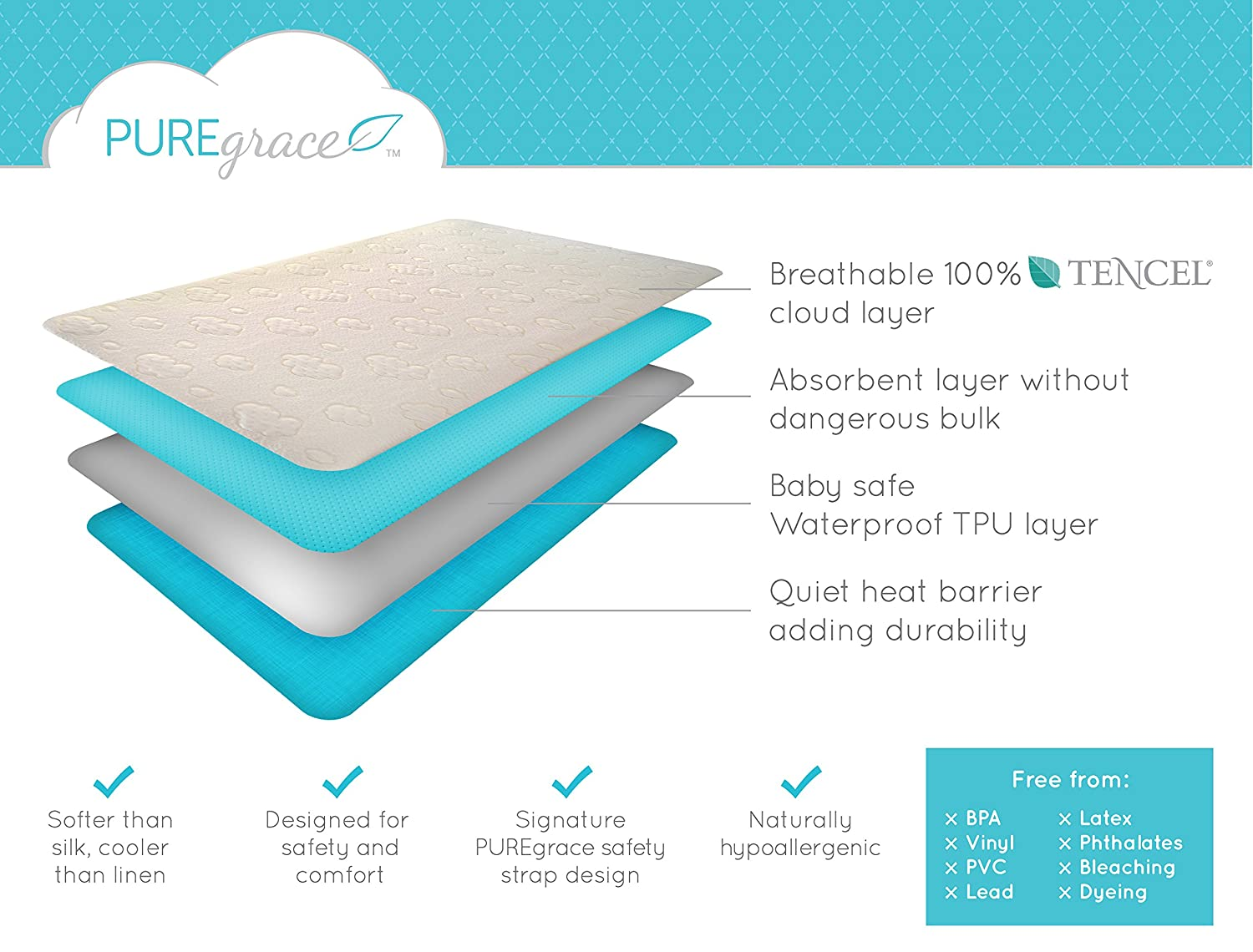 - Soft and Breathable Waterproof Protector Superior To Organic Cotton PUREgrace Crib Mattress Pad Eucalyptus Based Pure Fibers Premium Quality and Hypoallergenic 10 Year Warranty All Natural TENCEL Safe Fitted Comfortable Mattress Cover
