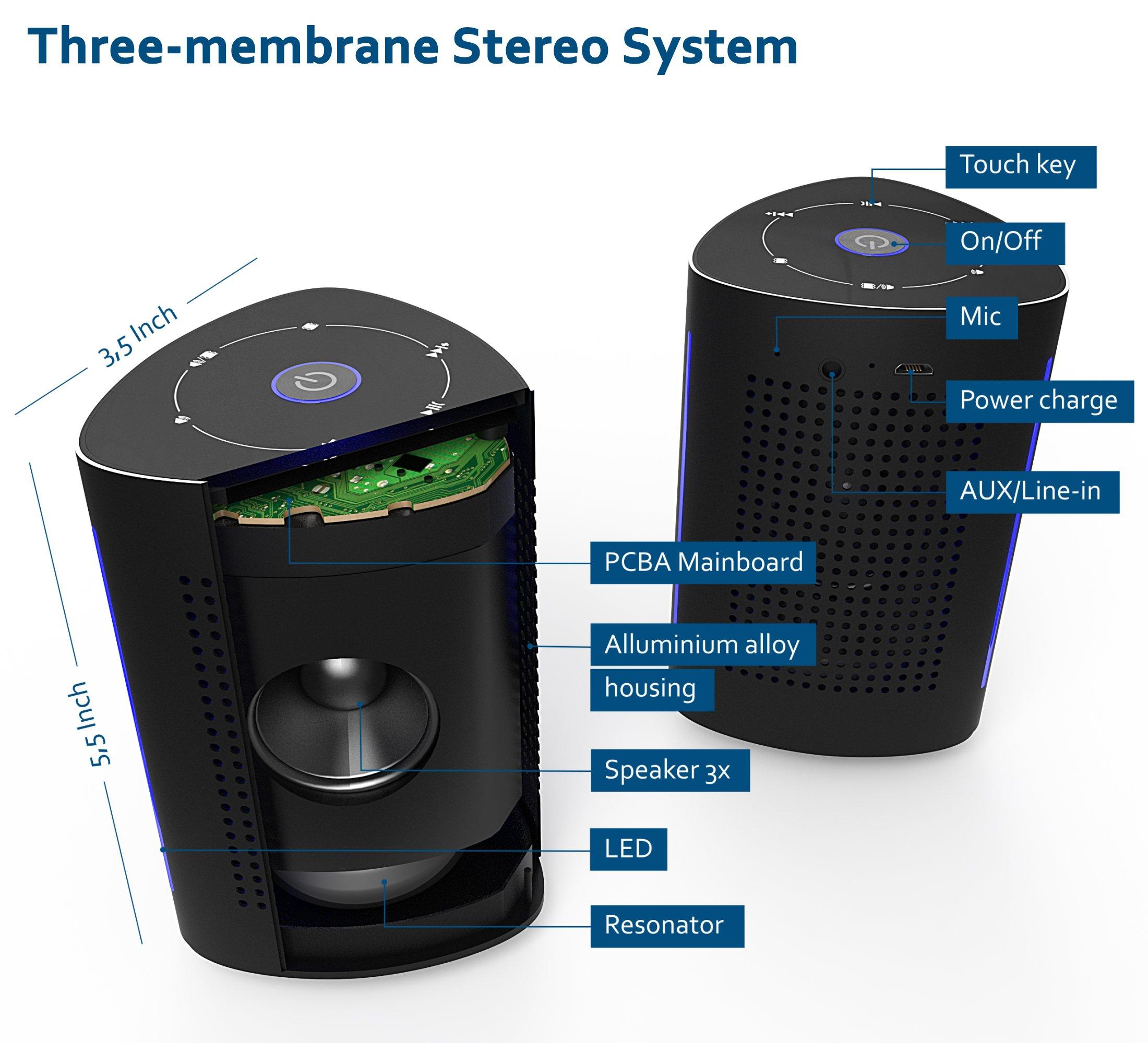 Bluetooth Computer Speaker – Wireless Bluetooth Speaker – Bluetooth Speaker for Women Men – Audio Bluetooth Speaker for iPhone Android Laptop – True Wireless Speakers – Portable Bluetooth Speakers by Bitzen (Image #7)