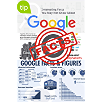 Facts, Tips and Tricks About Google (English Edition)